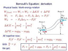 bernoulli 39 s equation graph. bernoulli equation examples - jennarocca 39 s graph