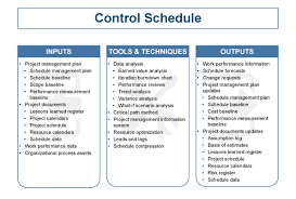 How To Control A Schedule In A Project Invensis Learning