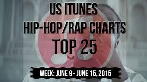 Top Hip Hop Charts 2015 Download Va