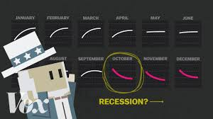 Youtube How To Read Stock Charts The Chart That Predicts Recessions