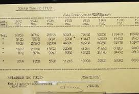 Отчёт по преддипломной практике в турфирме Кафе Бобёр Ставрополь Заполнение самооценки в картах по всем видам деятельности выделенным как основные в преддипломной практике Ф1 Ф2 Подготовка отчета по преддипломной
