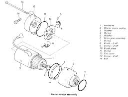 dan s motorcycle virago electric starter fix a lot of yamaha virago models have a problem their starters especially the twin rear shock models hit the button and it sounds like a bunch of