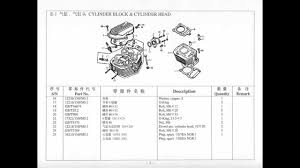 lifan 200cc pushrod style parts diagram catalog lifan 200cc pushrod style parts diagram catalog