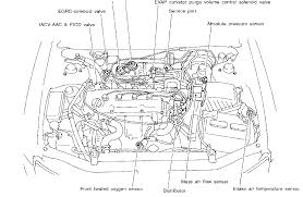 similiar nissan altima engine diagram keywords 2003 nissan altima engine diagram car tuning