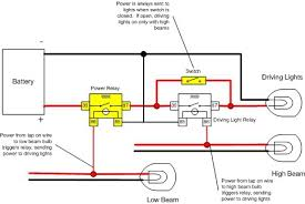 wiring diagram for motorcycle running lights ireleast info wiring diagram for motorcycle running lights the wiring diagram wiring diagram