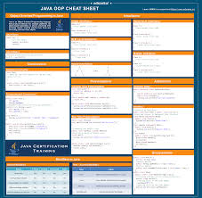 Object Oriented Design Interview Questions And Answers Pdf Java Oop Cheat Sheet Object Oriented Programming Concept
