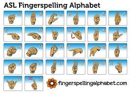 Asl Sign Alphabet Chart 17 Best Images About Sign Lanuage On Pinterest The Alphabet