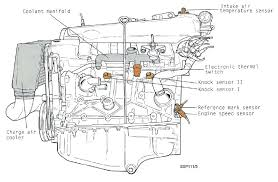 audi b5 engine diagram a4 s4 b8 complete wiring diagrams o oil pump full size of audi s4 b8 engine diagram a4 b5 residential electrical symbols o wiring diagrams