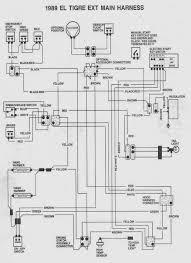2007 polaris wiring diagram explore wiring diagram on the net • polaris ignition wiring diagram wiring diagram for you u2022 rh three designenvy co 2007 polaris sportsman 800 wiring diagram 2007 polaris sportsman