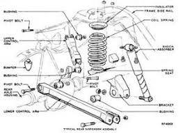 similiar 2010 chevy impala parts diagram keywords 2006 chevy impala engine parts diagram as well 2004 chevy impala parts