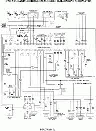 wiring diagram for 95 jeep cherokee radio wiring jeep zj engine diagram jeep wiring diagrams on wiring diagram for 95 jeep cherokee radio