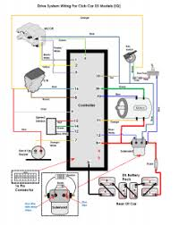 club car precedent wiring diagram 48 volt wiring diagram and club car precedent battery wiring diagram