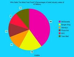 Common Core Hs Statistics Probability Categorical Data
