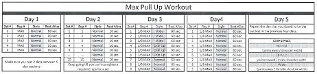 Pull Up Workout Chart Women And Strength Miles Fly By