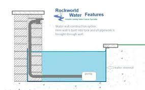 water walls water wall fountain