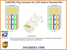 cat6 connection guide wiring diagram b schematic wiring diagram cat6 connection
