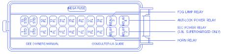 1997 cougar fuse box diagram 1997 wiring diagrams online