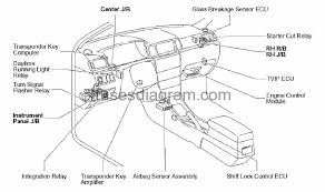 fuse box toyota corolla e120 2005 toyota corolla fuse box diagram at 2004 Corolla Fuse Box