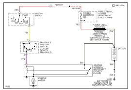 safety switch wiring diagram wiring diagram neutral safety switch wiring diagram chevy electronic circuit