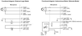 beyerdynamic mpr 211 b revoluto desktop microphone unit touchboards wiring diagram beyerdynamic mpr 211 b horizontal array microphone wiring diagram