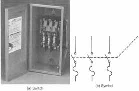 components symbols and circuitry of air conditioning wiring 24 three pole fusible disconnect b symbol a switch