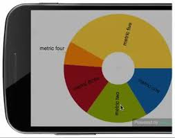 Sencha Touch Charts Ext Js And Sencha Touch Charts Drill Down Druck I T
