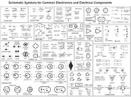 automotive wiring diagram symbols automotive auto wiring diagram printable wiring diagram symbols printable auto wiring diagram on automotive wiring diagram symbols