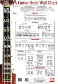 Music Theory Wall Chart Guitar Theory 7 Undeniable Reasons To Stop Neglecting It