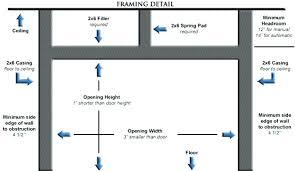 rough openings for garage doors interior door rough openings elegant garage door rough opening kit homes rough openings for garage doors