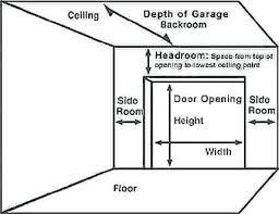 Garage Door Length Musicaovivo Info