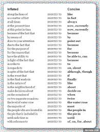 how to lengthen or shorten your essay paper e life hacks how to make your essay longer longer phrases for essays