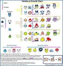 38 Best Tamagotchi Forever Images Virtual Pet Tamagotchi