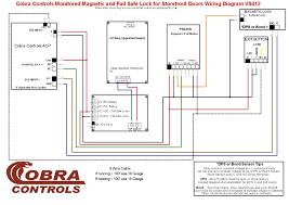 template hid card reader wiring diagram proximity in wiring diagram prepossessing