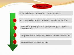 Different Types Of Expository Essays Bbi3421 Expository Writing Ppt Video Online Download