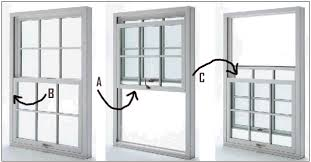 what is meant by sash window