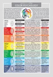 Psychology Infographic Color Psychology Color Psychology