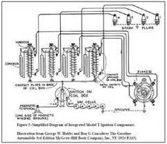 model a ford ignition wiring diagram images model a wiring the model t ford ignition system spark timing