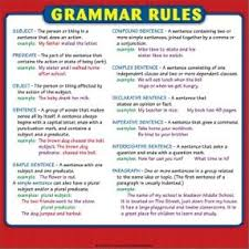 Grammar Rules Chart Laminate This Sheet And Display It In Your Writing Center