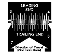 Clipper Lacing Chart Ag Belt The Problem With Clipper Wire Hooks