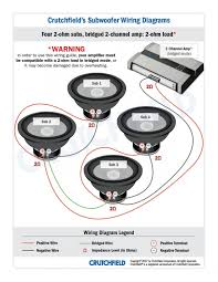 crutchfield wiring diagram subwoofer wire diagram new subwoofer wiring diagram subwoofer to amplifier crutchfield wiring diagram top 10 subwoofer wiring diagram free download 4 svc 2 ohm 2