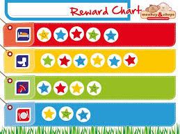 Monkey Chops Reward Charts