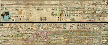 The Wall Chart Of World History Book Adams Synchronological Chart Or Map Of History Sebastian Adams