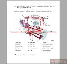 detroit diesel dd15 engine workshop manual auto repair manual detroit diesel dd15 engine workshop manual 3 jpg