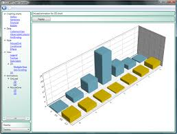 Componentone Chart Wpf Chart For Wpf Onload Animation For 3d Charts