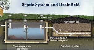 fill line for septic tank. Modren For Septic System Tank Leech Feild Throughout Fill Line For Septic Tank E