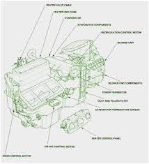 2003 honda civic fuse panel diagram pretty 2003 honda pilot 2003 honda civic fuse panel diagram fabulous 2003 honda pilot fuse box diagram circuit wiring