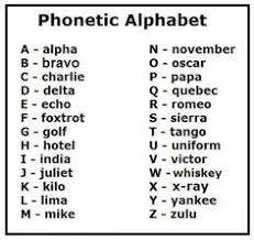 faa military aviation phonetic letter code alphabet jul16 pertaining to military call letters