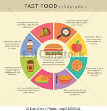 Pie Food Chart Fast Food Infographic
