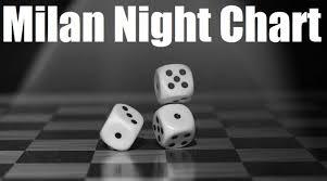 Milan Night Chart Archives Xclentnews Com