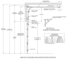 garage door details overhead door lift types for tracks residential garage door jamb detail garage door details